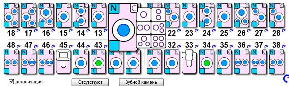Эндодонтическая карта