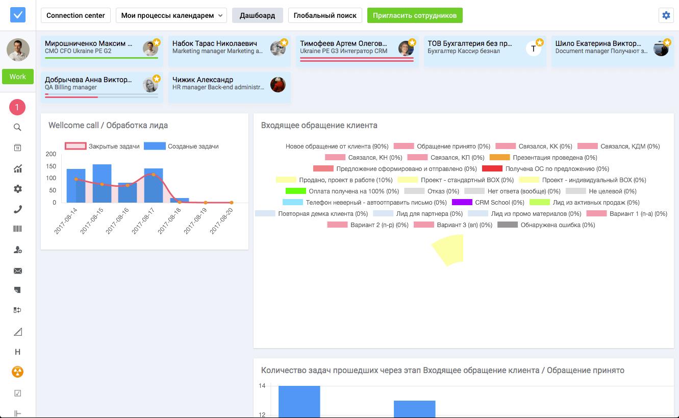 crm-система,crm система , erp, bpm web версия