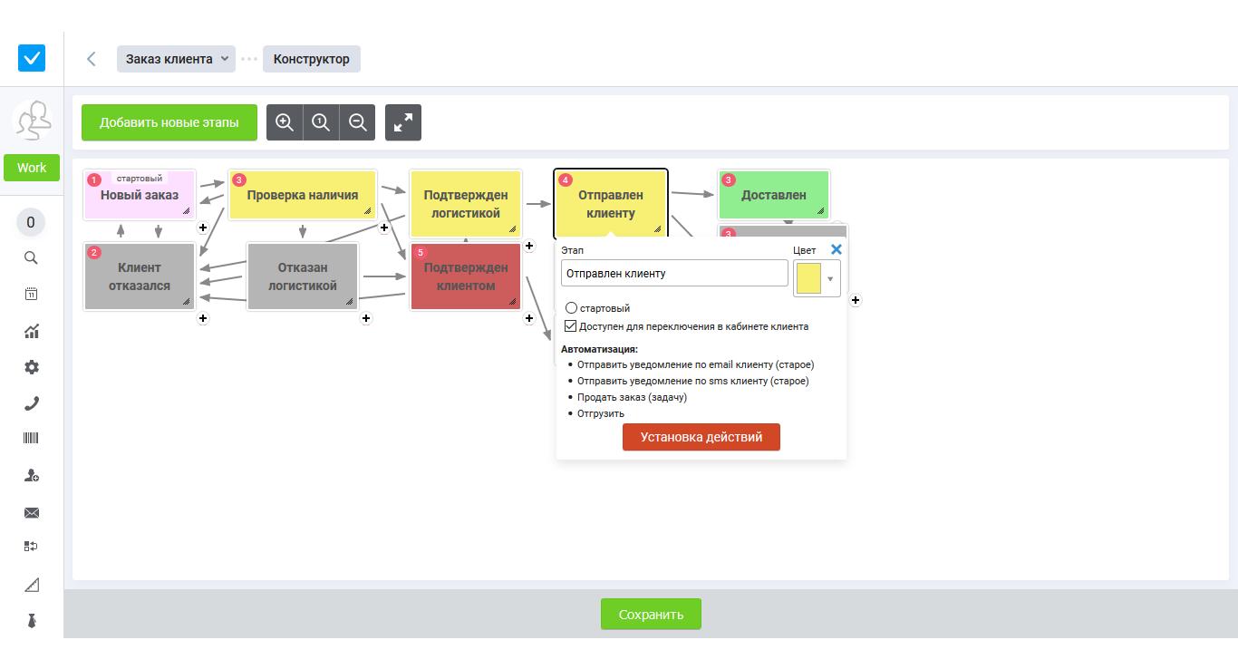 crm-система, erp, bpm автоматизация бизнес-процессов