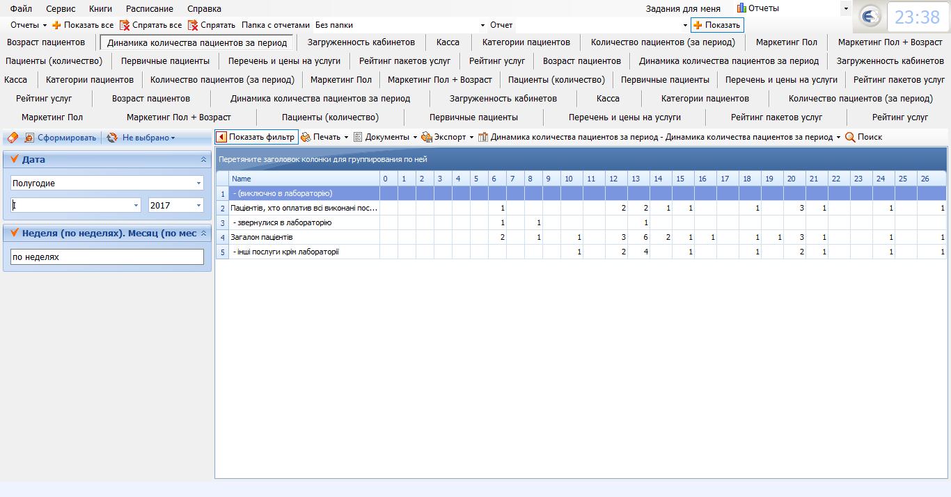 Программа для клиник и медицинских центров - отчеты